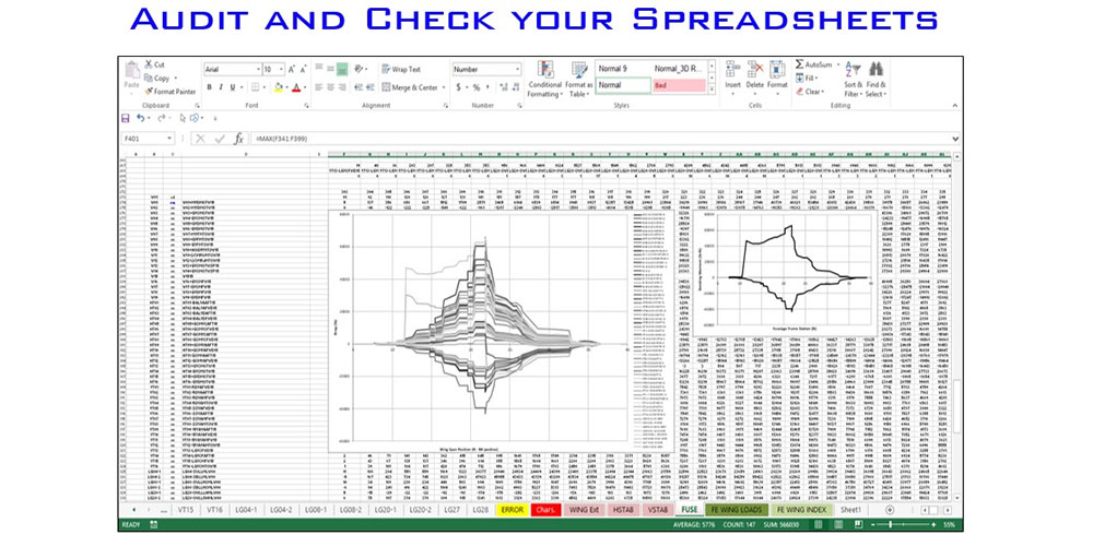 Audit and check your spreadsheets