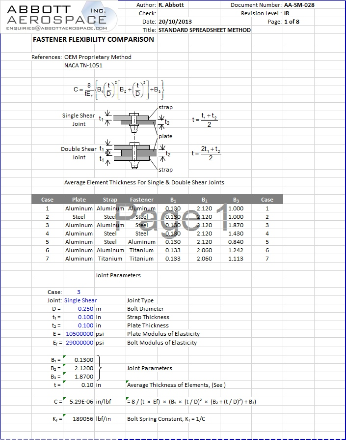 AA-SM-028 Fastener Flexibility