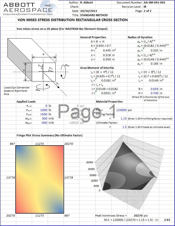 AA-SM-041-001 Stress Analysis – Von Mises Stress Rectangular section No Torsion